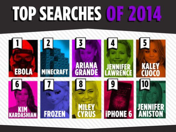 635531979539324095-Yahootop10search