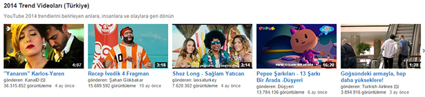 youtube-rewind-2014-turkiye